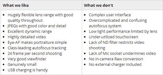 Sony-RX100-VI-DPReview-3 – Sony Camera Rumors